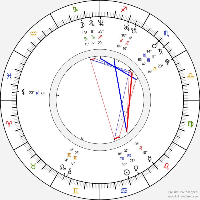 Florence Hoath - Birth horoscope chart