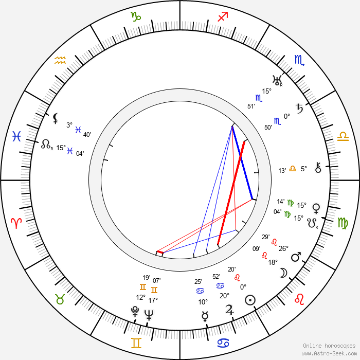 Florence Vidor - Birth horoscope chart