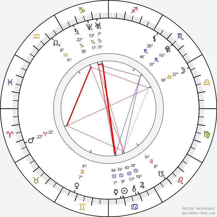 Florencia Padilla - Birth horoscope chart
