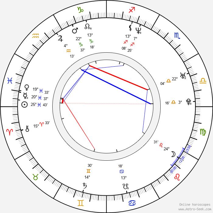 Florian Lukas - Birth horoscope chart