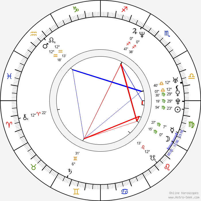 Floriane Daniel - Birth horoscope chart