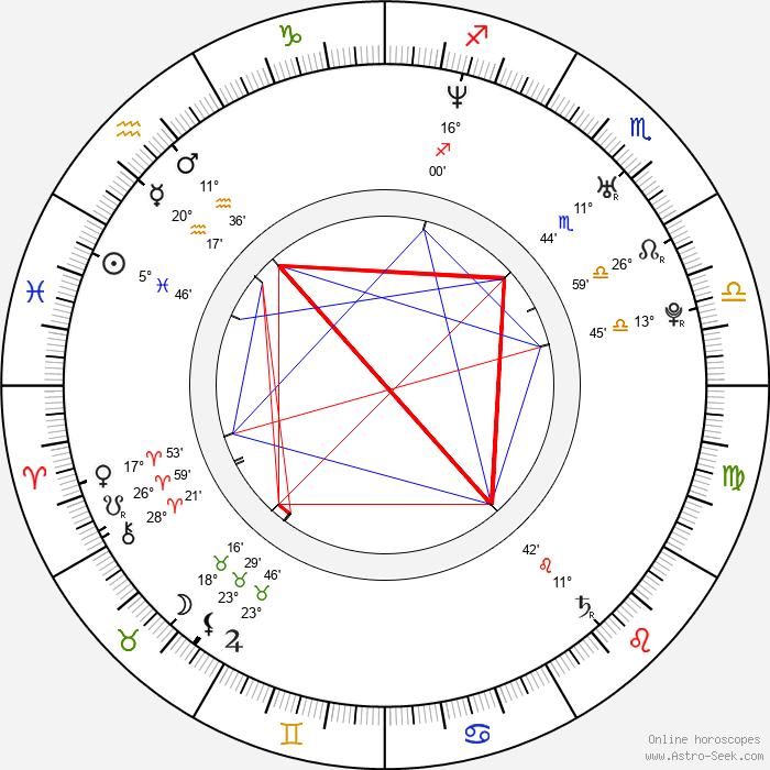 Floyd Mayweather Jr. - Birth horoscope chart