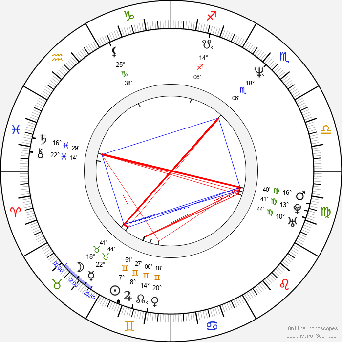Forbes KB - Birth horoscope chart
