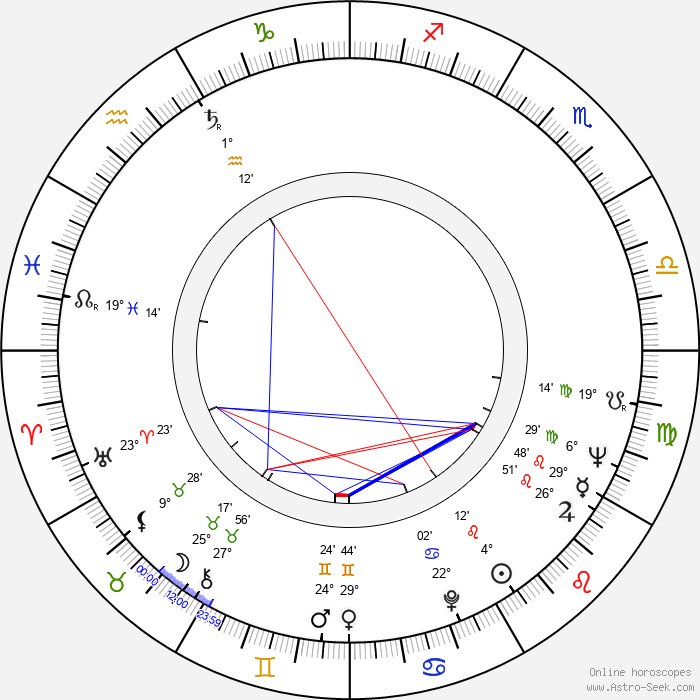 Forest Able - Birth horoscope chart