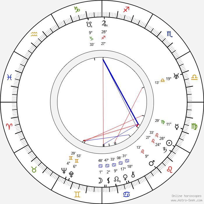 Forrest Stanley - Birth horoscope chart