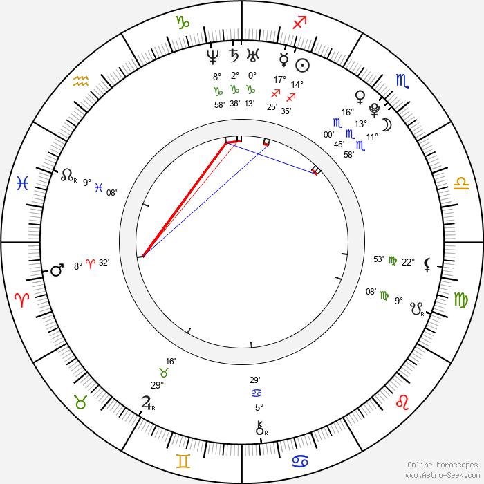 Fortesa Hoti - Birth horoscope chart