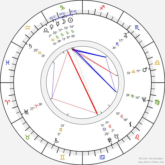 Forugh Farrokhzad - Birth horoscope chart