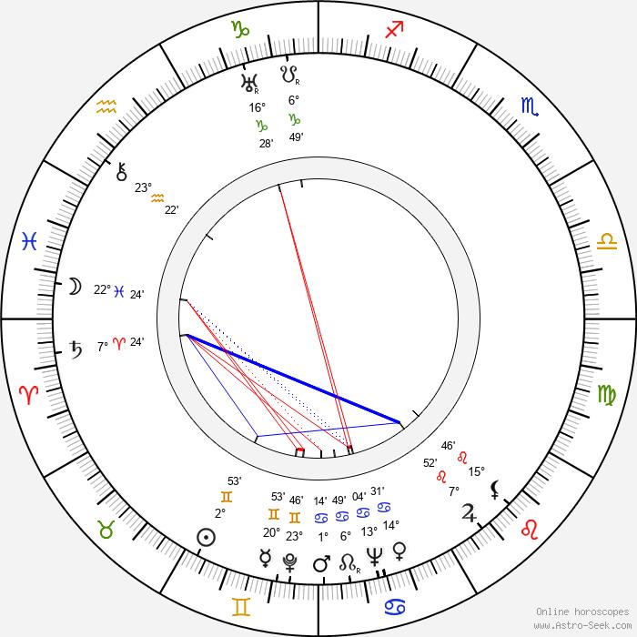 Fory Etterle - Birth horoscope chart