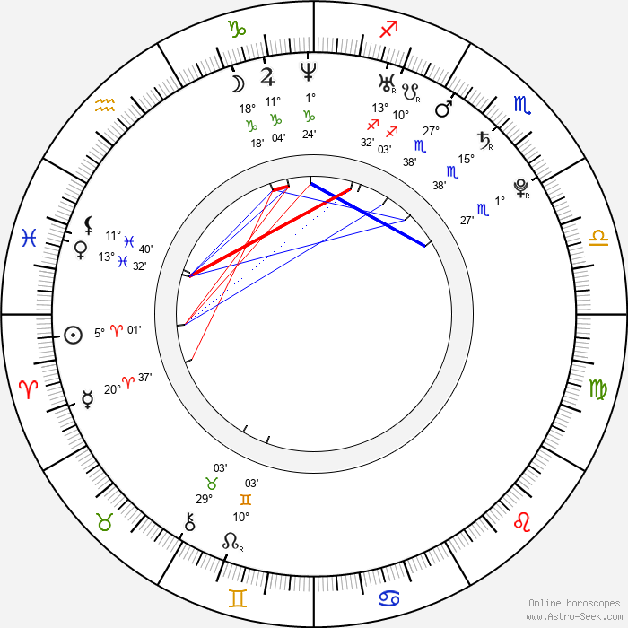 Foster Wilson - Birth horoscope chart