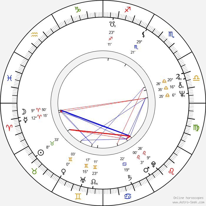 Franc Roddam - Birth horoscope chart