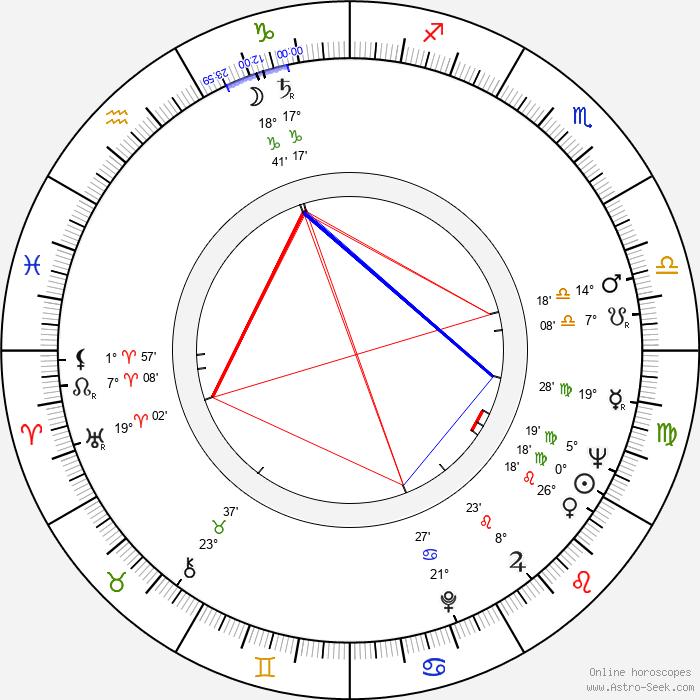 Franca Tamantini - Birth horoscope chart