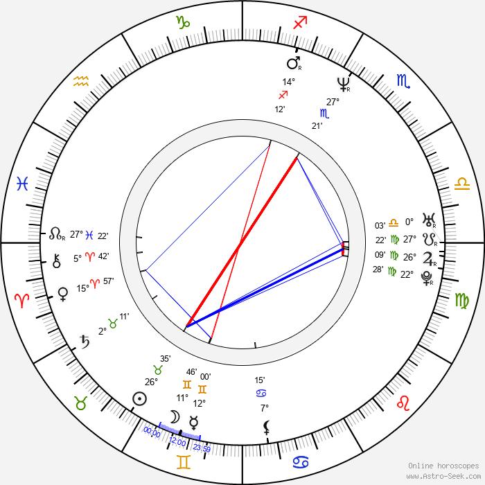 Frances Callier - Birth horoscope chart