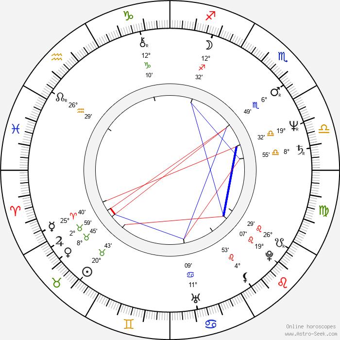 Frances Fisher - Birth horoscope chart