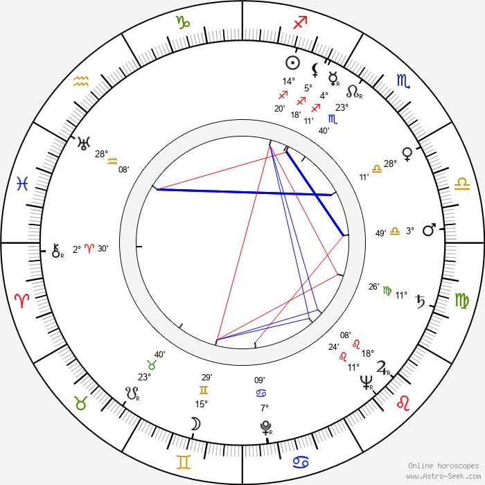 Frances Gifford - Birth horoscope chart