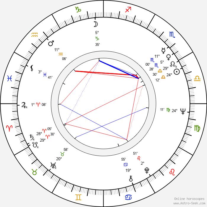 Frances Martin - Birth horoscope chart