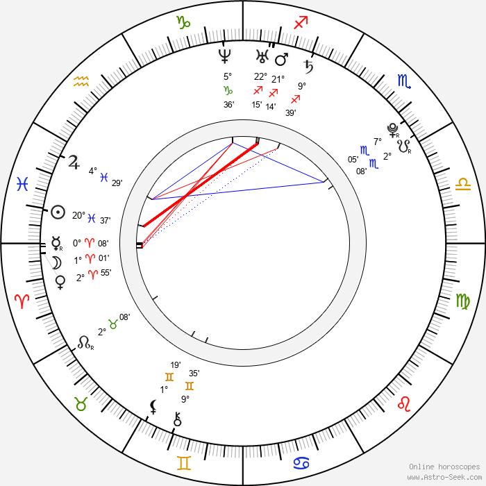 Francesco Erba - Birth horoscope chart