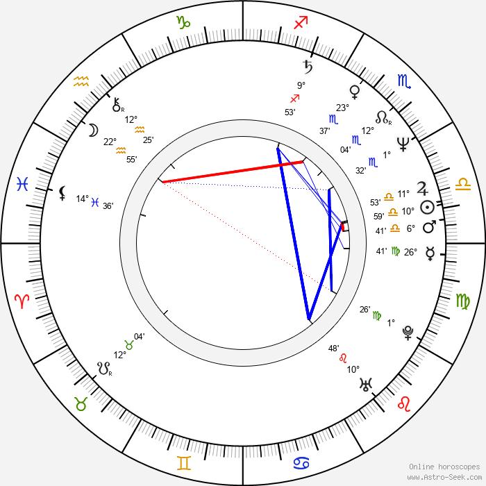 Francesco Marcucci - Birth horoscope chart