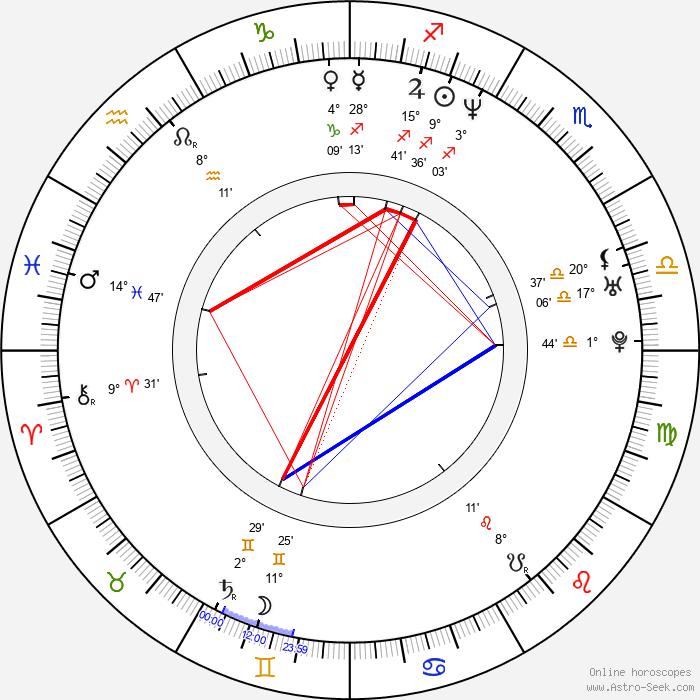 Francesco Toldo - Birth horoscope chart