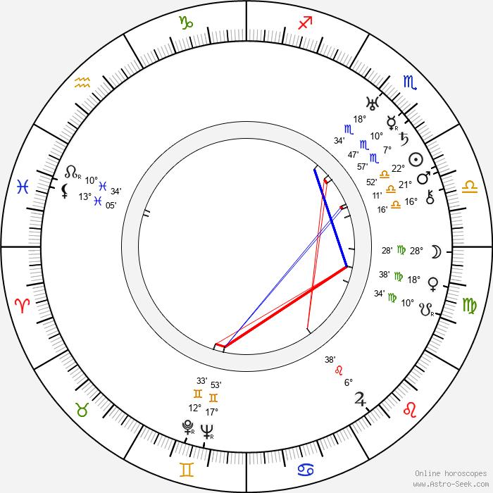 Francis Edward Faragoh - Birth horoscope chart