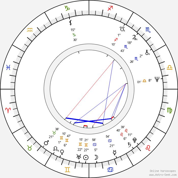Francis Nielsen - Birth horoscope chart