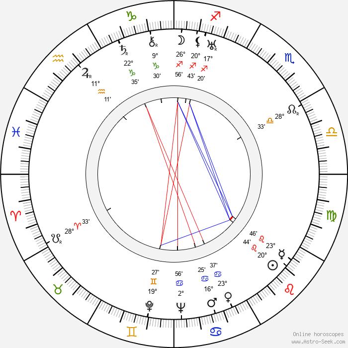 Francisco Petrone - Birth horoscope chart