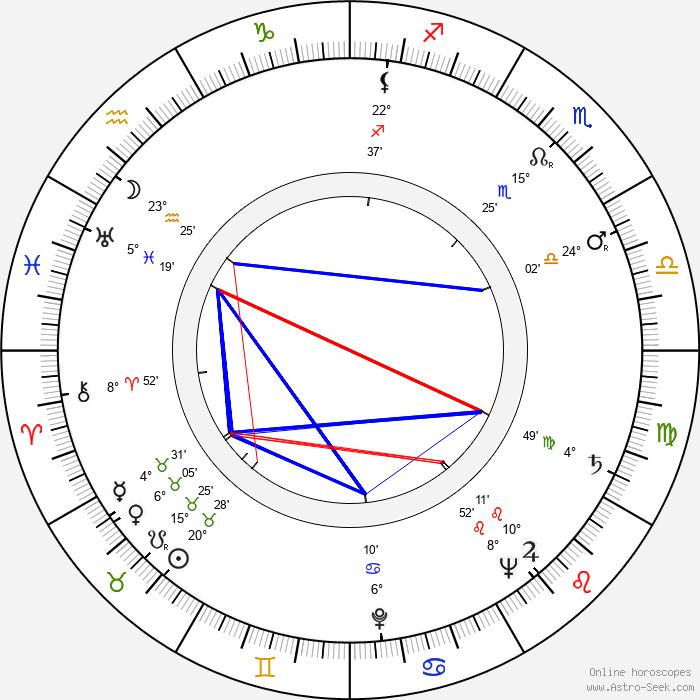 Franck Barcellini - Birth horoscope chart