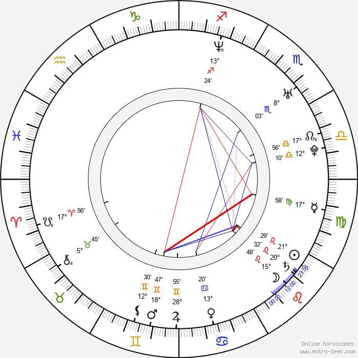 Franck Richard - Birth horoscope chart