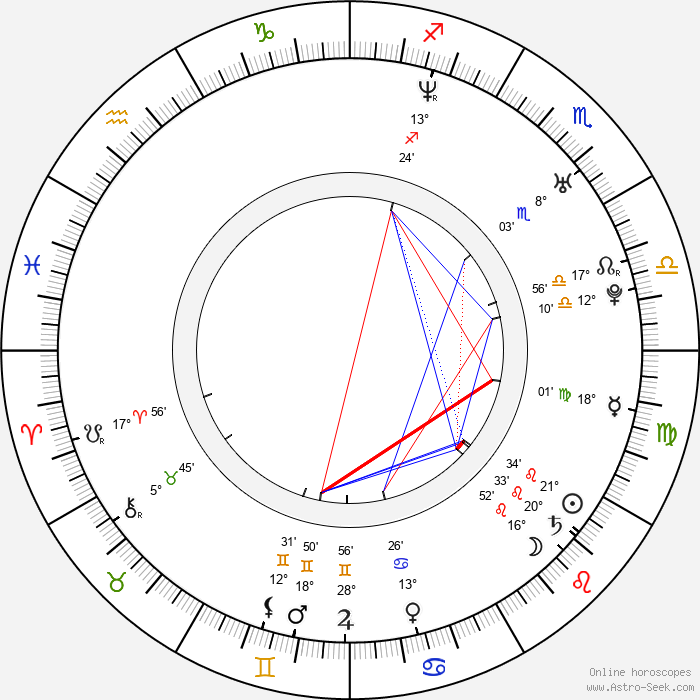 Franck Richard - Birth horoscope chart