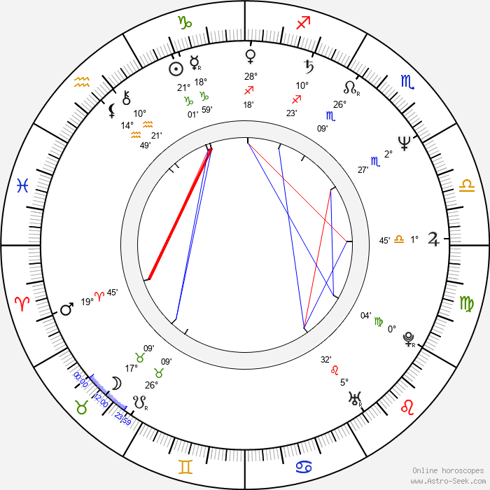 Franco Castellano - Birth horoscope chart