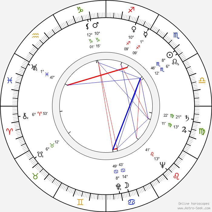 Franco Montemurro - Birth horoscope chart