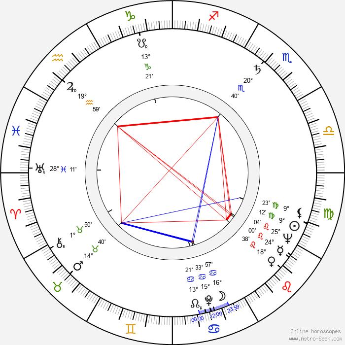 Franco Prosperi - Birth horoscope chart