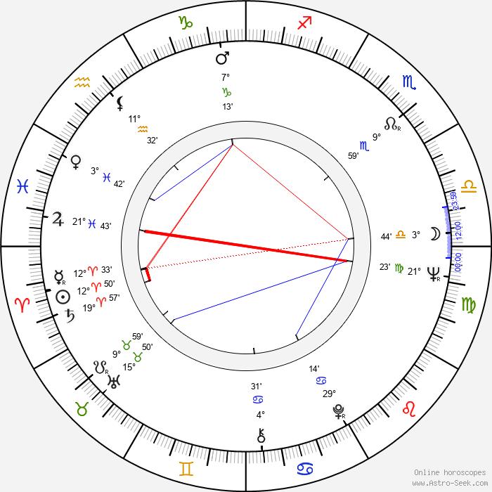 François de Roubaix - Birth horoscope chart