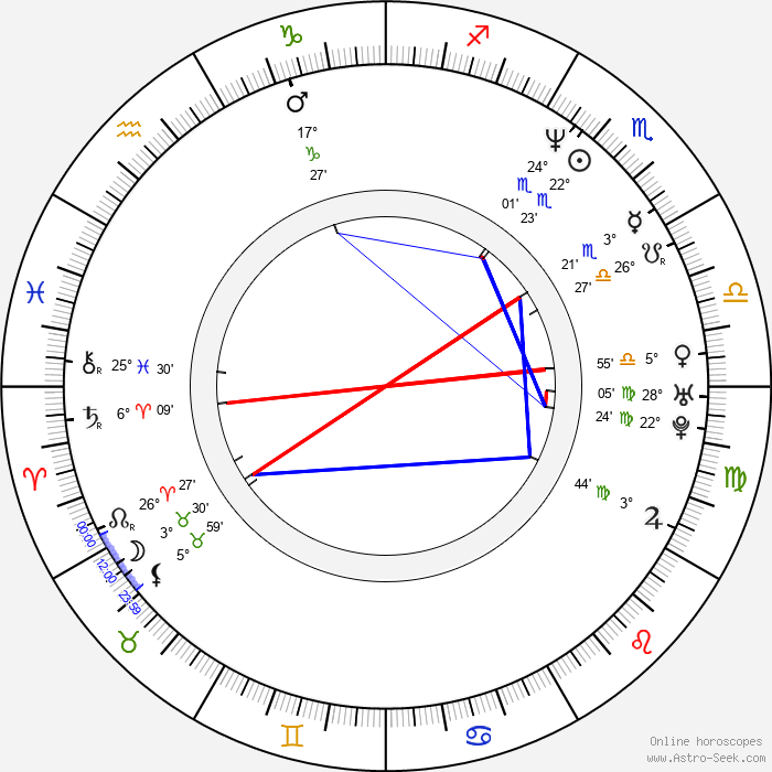 François Ozon - Birth horoscope chart