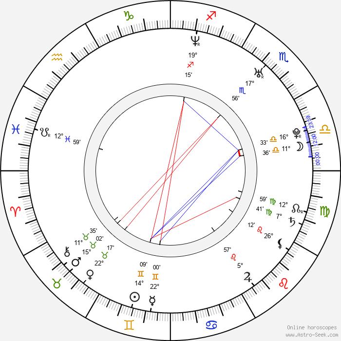 François Sagat - Birth horoscope chart