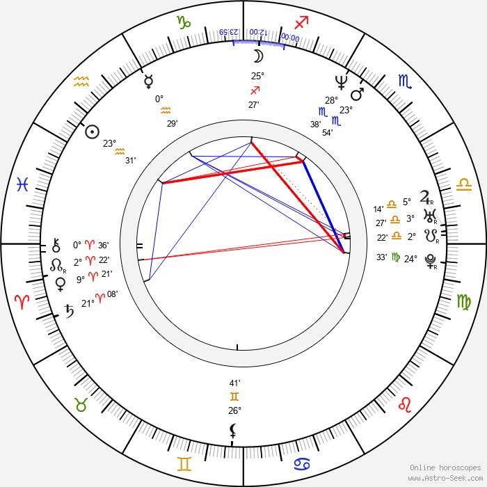 François Verster - Birth horoscope chart