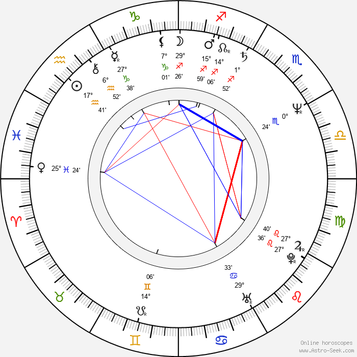 Françoise Castex - Birth horoscope chart