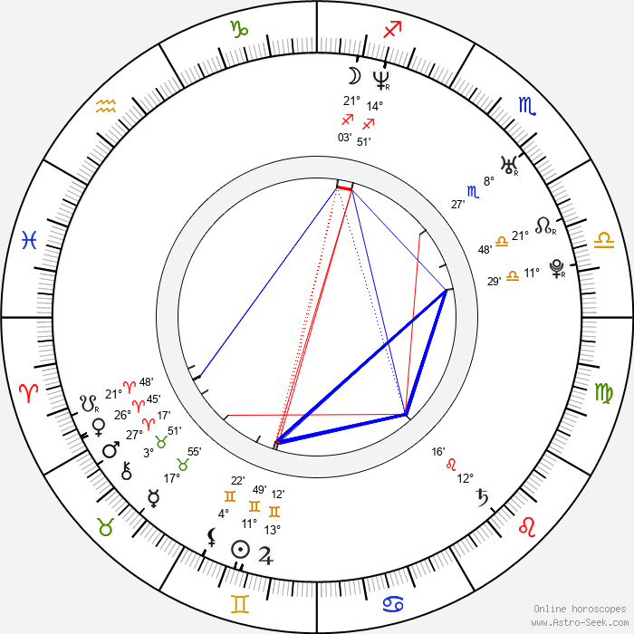 Franjo Dijak - Birth horoscope chart