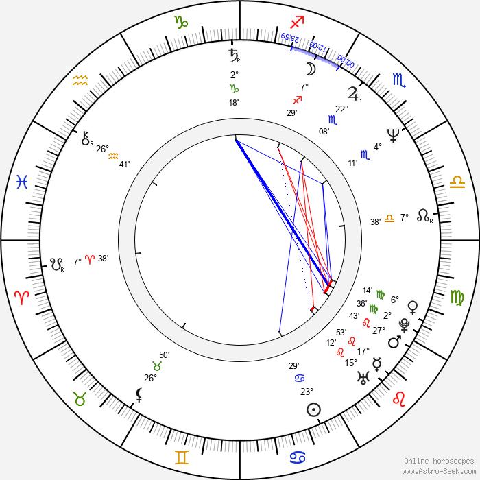 Frank Capra III - Birth horoscope chart