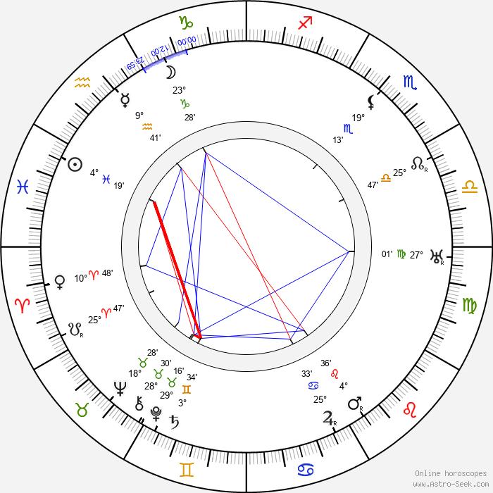 Frank Cellier - Birth horoscope chart