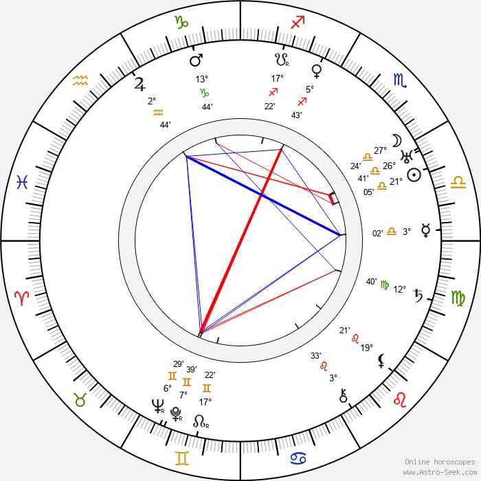 Frank Conroy - Birth horoscope chart