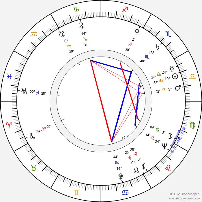 Frank D. Gilroy - Birth horoscope chart