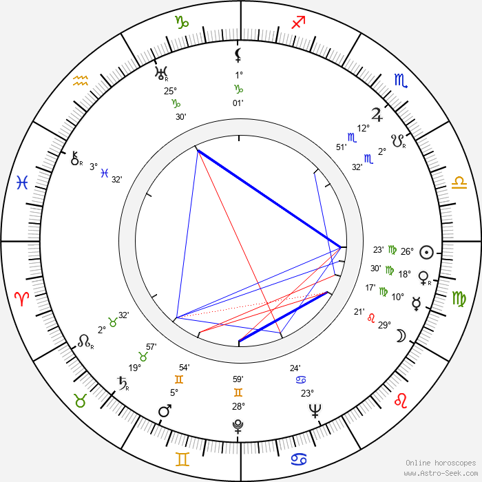 Frank De Vol - Birth horoscope chart