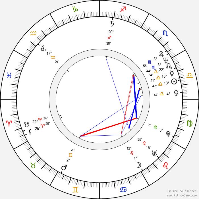 Frank Deal - Birth horoscope chart
