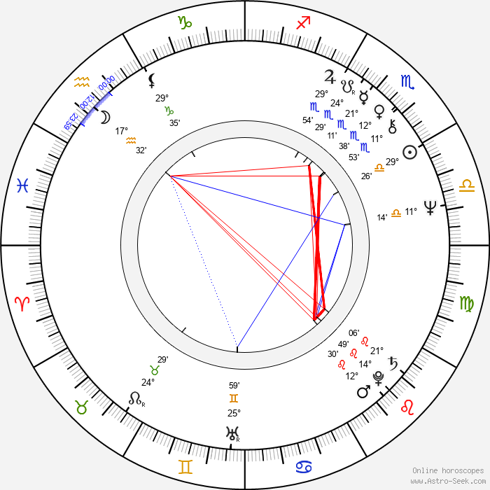 Frank DiLeo - Birth horoscope chart