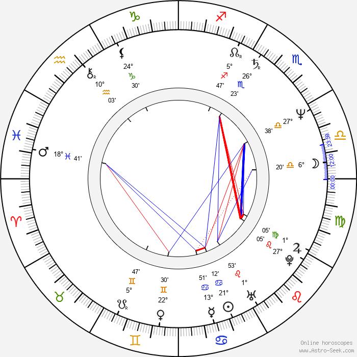 Frank Dux - Birth horoscope chart