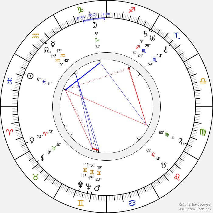 Frank Ellis - Birth horoscope chart