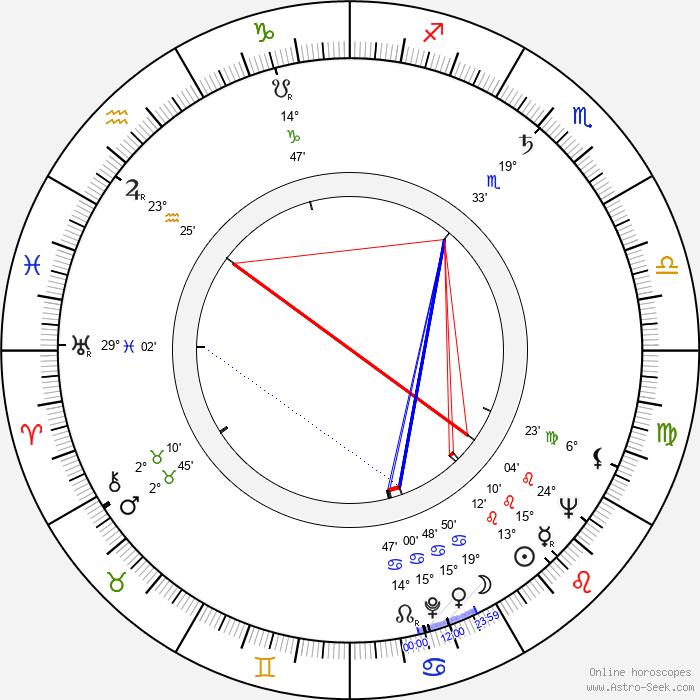 Frank Finlay - Birth horoscope chart