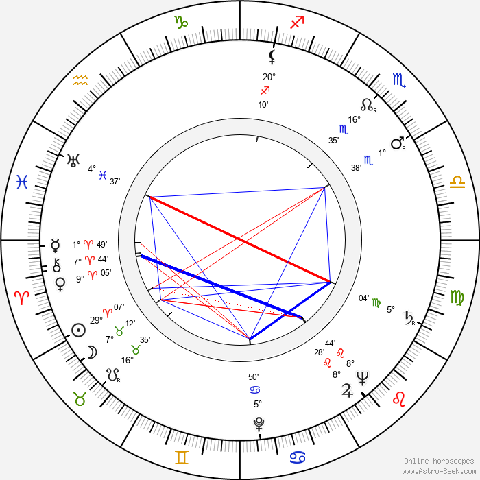 Frank Fontaine - Birth horoscope chart