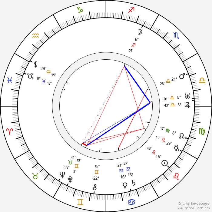 Frank Grimmer - Birth horoscope chart