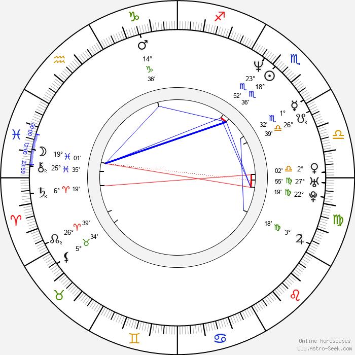 Frank John Hughes - Birth horoscope chart
